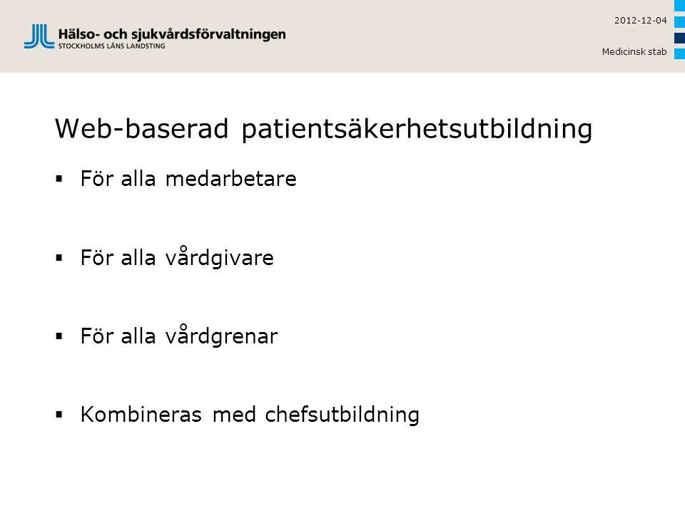 Web-baserad patientsäkerhetsutbildning  För alla medarbetare  För alla vårdgivare  För alla vårdgrenar  Kombineras med chefsutbildning 2012-12-04