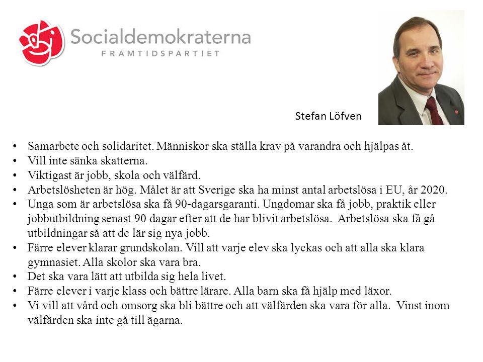 Stefan Löfven Samarbete och solidaritet. Människor ska ställa krav på varandra och hjälpas åt. Vill inte sänka skatterna. Viktigast är jobb, skola och
