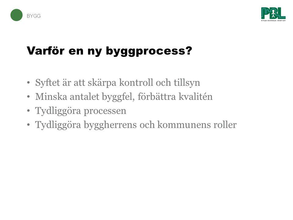 BN:s slutbesked BYGG – (10 kap.34–37 §§ PBL), (10 kap.