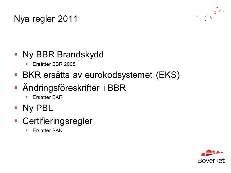 Nya regler 2011  Ny BBR Brandskydd  Ersätter BBR 2008  BKR ersätts av eurokodsystemet (EKS)  Ändringsföreskrifter i BBR  Ersätter BÄR  Ny PBL 