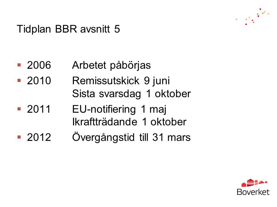 Tidplan BBR avsnitt 5  2006Arbetet påbörjas  2010Remissutskick 9 juni Sista svarsdag 1 oktober  2011EU-notifiering 1 maj Ikraftträdande 1 oktober 