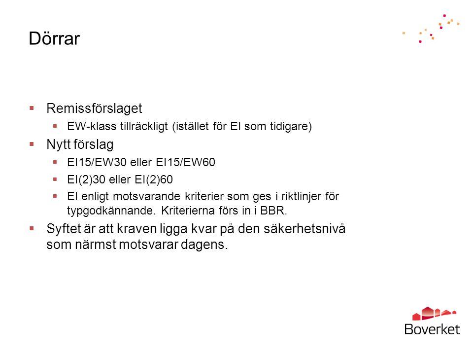 Dörrar  Remissförslaget  EW-klass tillräckligt (istället för EI som tidigare)  Nytt förslag  EI15/EW30 eller EI15/EW60  EI(2)30 eller EI(2)60  E