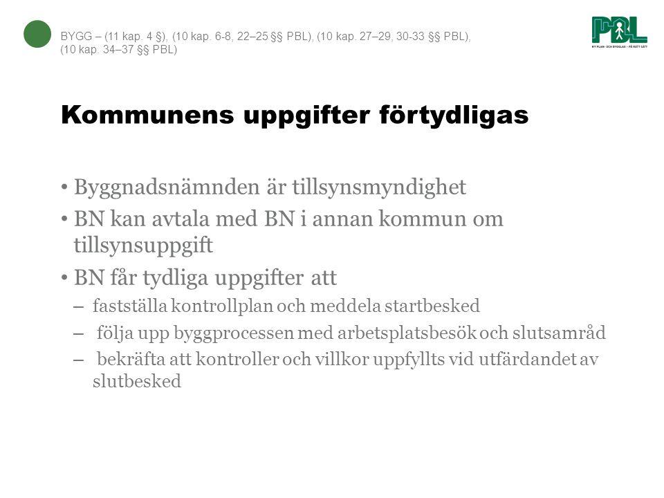 Kallelse till tekniskt samråd BYGG – (10 kap.