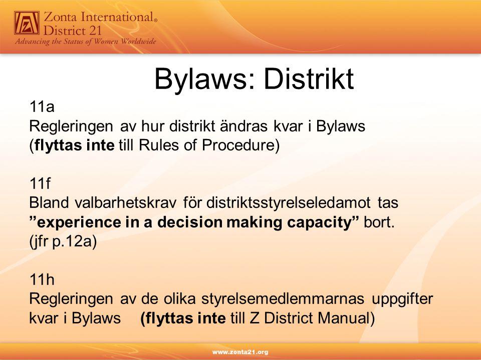 Bylaws: Distrikt 11a Regleringen av hur distrikt ändras kvar i Bylaws (flyttas inte till Rules of Procedure) 11f Bland valbarhetskrav för distriktssty