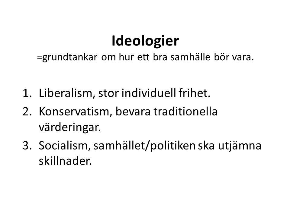 Ideologier =grundtankar om hur ett bra samhälle bör vara. 1.Liberalism, stor individuell frihet. 2.Konservatism, bevara traditionella värderingar. 3.S