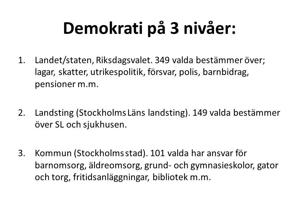 Demokrati på 3 nivåer: 1.Landet/staten, Riksdagsvalet. 349 valda bestämmer över; lagar, skatter, utrikespolitik, försvar, polis, barnbidrag, pensioner