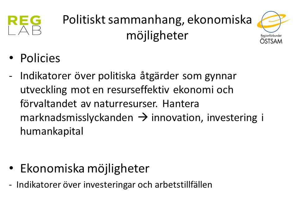 Politiskt sammanhang, ekonomiska möjligheter Policies -Indikatorer över politiska åtgärder som gynnar utveckling mot en resurseffektiv ekonomi och för