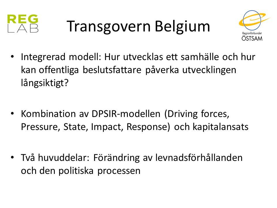 Transgovern Belgium Integrerad modell: Hur utvecklas ett samhälle och hur kan offentliga beslutsfattare påverka utvecklingen långsiktigt? Kombination