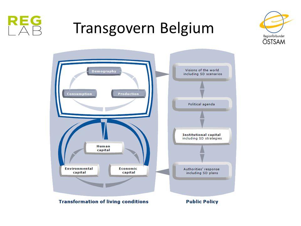Transgovern Belgium