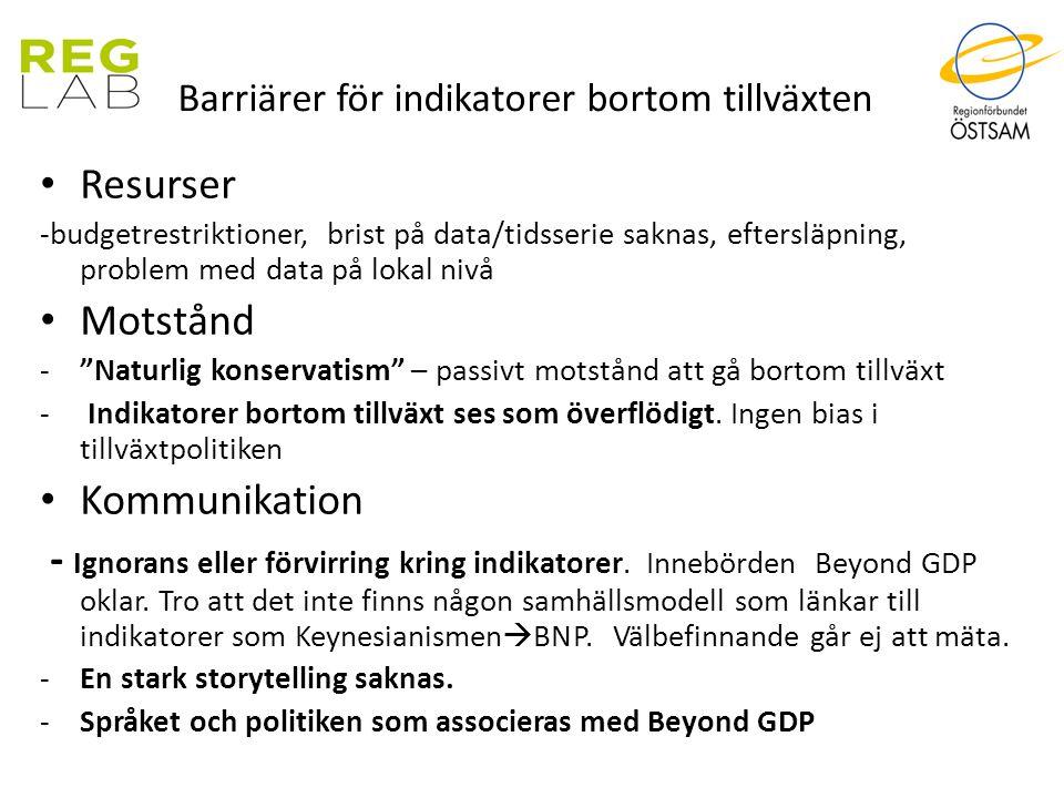Barriärer för indikatorer bortom tillväxten Resurser -budgetrestriktioner, brist på data/tidsserie saknas, eftersläpning, problem med data på lokal ni