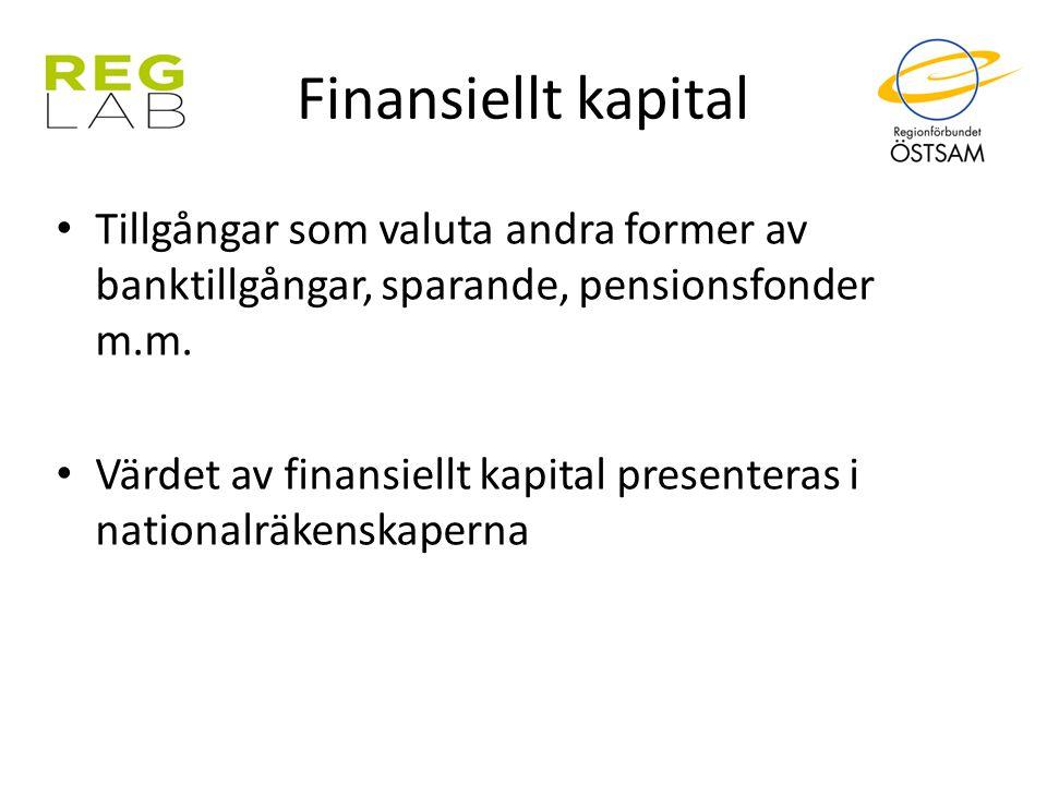 Finansiellt kapital Tillgångar som valuta andra former av banktillgångar, sparande, pensionsfonder m.m. Värdet av finansiellt kapital presenteras i na