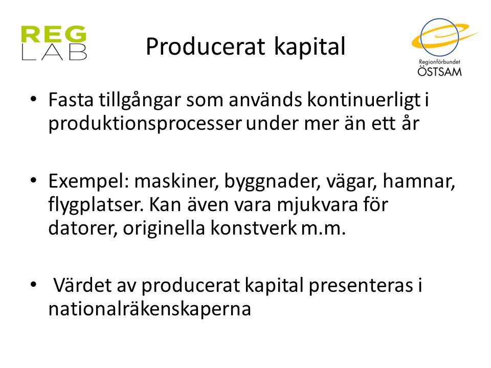 Producerat kapital Fasta tillgångar som används kontinuerligt i produktionsprocesser under mer än ett år Exempel: maskiner, byggnader, vägar, hamnar,