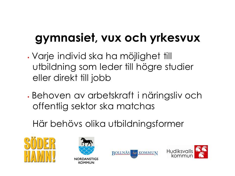 Inriktningsbeslut kommunalförbund  Bollnäs  Söderhamn  Hudiksvall  Nordanstig