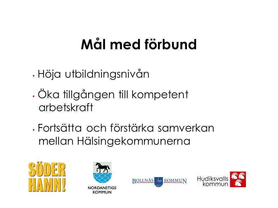 Mål med förbund  Höja utbildningsnivån  Öka tillgången till kompetent arbetskraft  Fortsätta och förstärka samverkan mellan Hälsingekommunerna