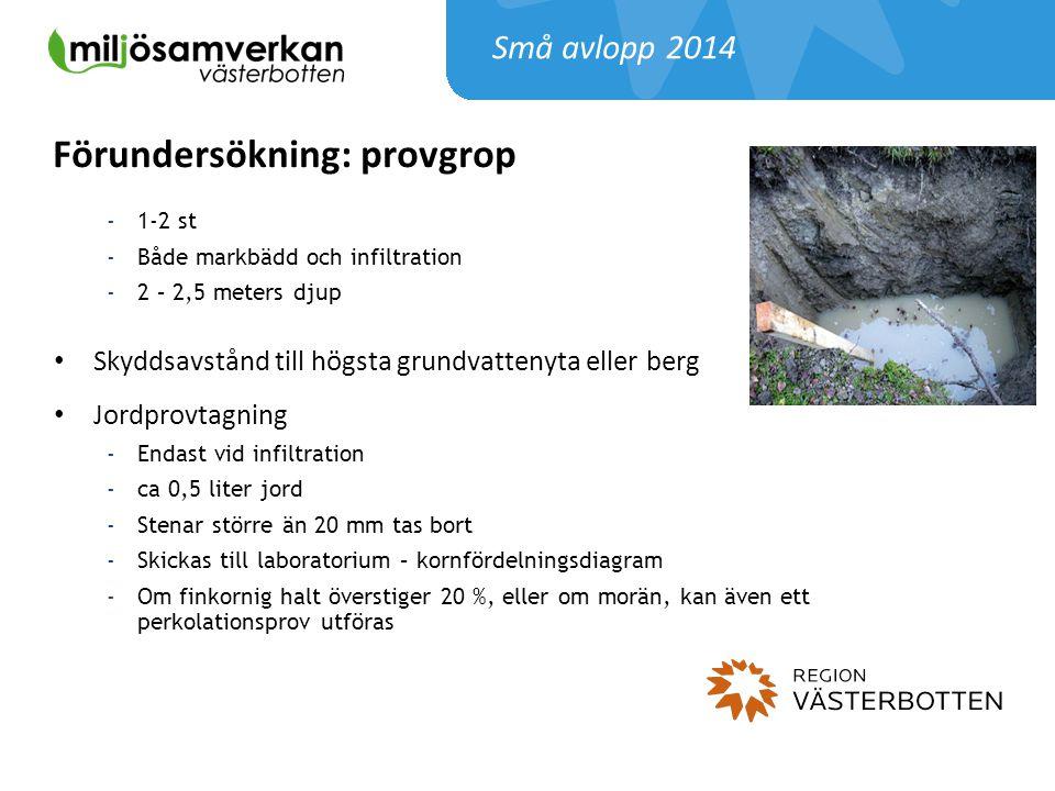 -1-2 st -Både markbädd och infiltration -2 – 2,5 meters djup Skyddsavstånd till högsta grundvattenyta eller berg Jordprovtagning -Endast vid infiltrat