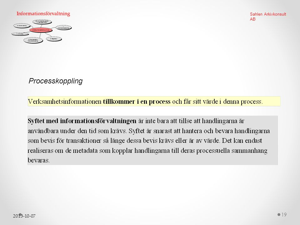 2013-10-07 19 Sahlen Arkivkonsult AB Processkoppling