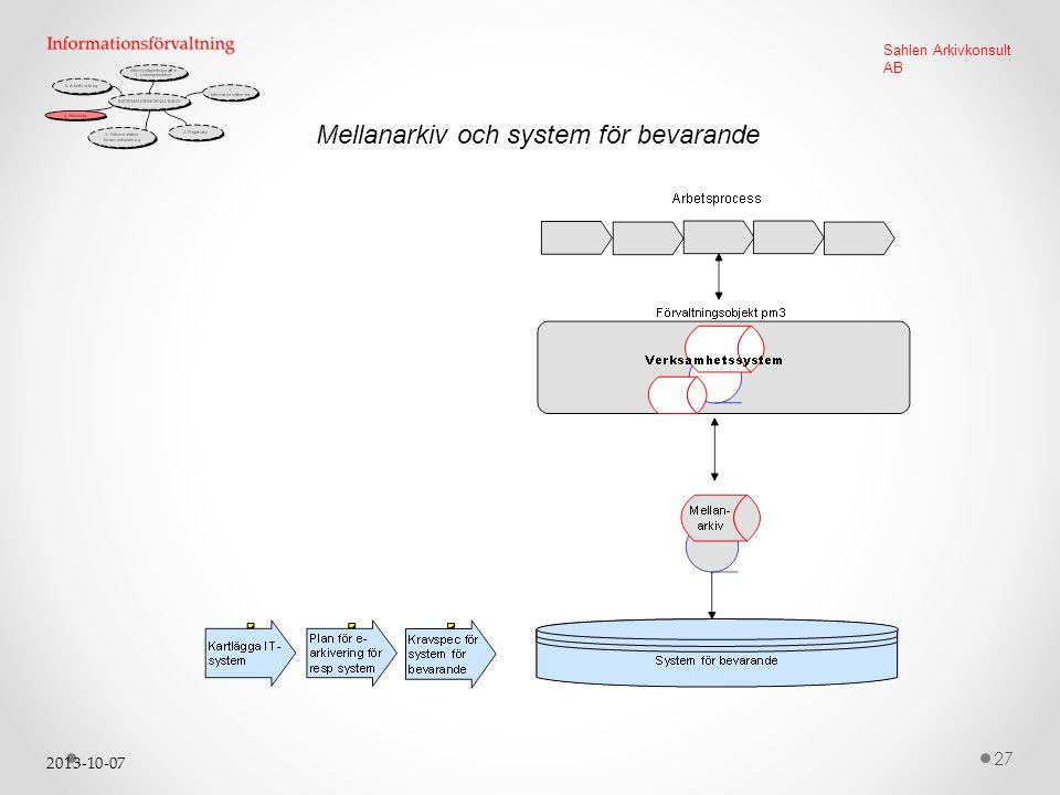2013-10-07 27 Sahlen Arkivkonsult AB Mellanarkiv och system för bevarande