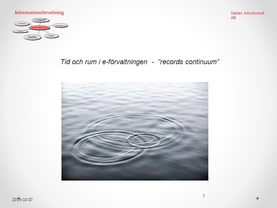 """2013-10-07 9 Sahlen Arkivkonsult AB Tid och rum i e-förvaltningen - """"records continuum"""""""