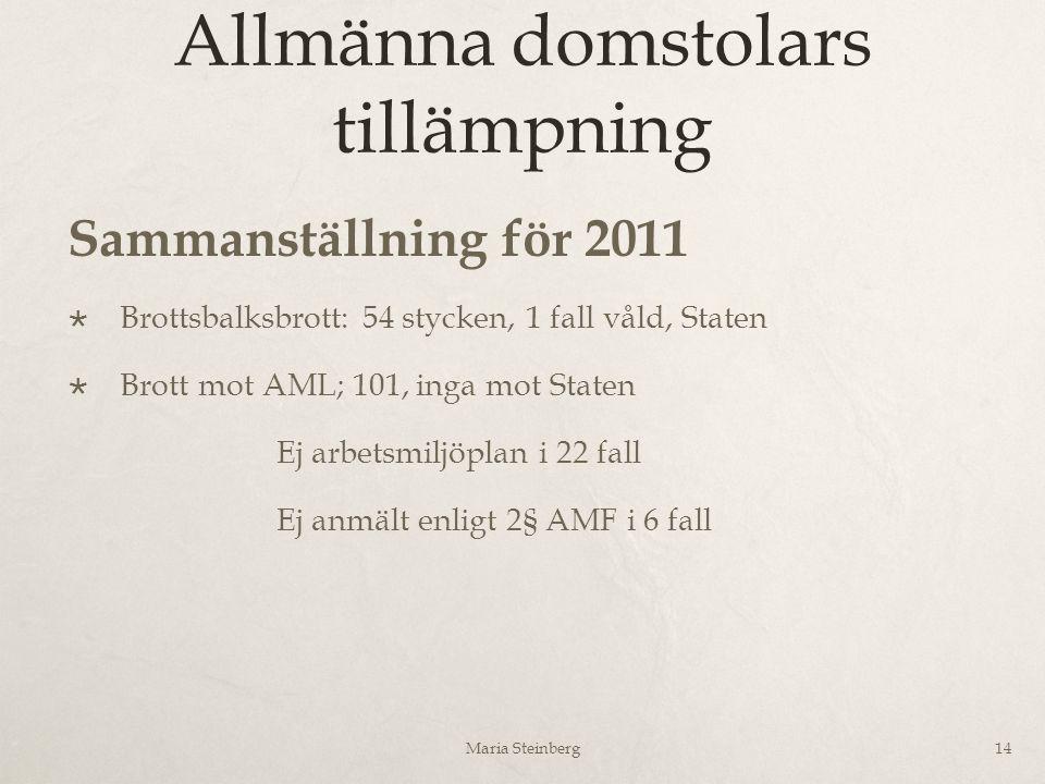 Allmänna domstolars tillämpning Sammanställning för 2011  Brottsbalksbrott: 54 stycken, 1 fall våld, Staten  Brott mot AML; 101, inga mot Staten Ej