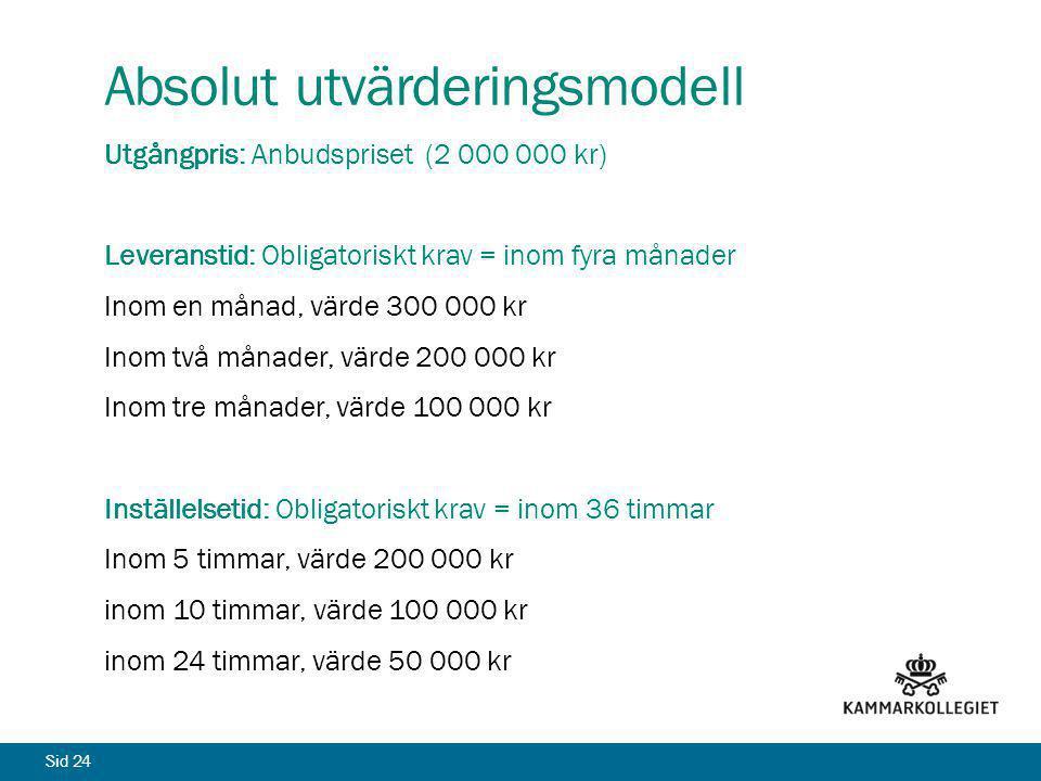 Sid 24 Absolut utvärderingsmodell Utgångpris: Anbudspriset (2 000 000 kr) Leveranstid: Obligatoriskt krav = inom fyra månader Inom en månad, värde 300