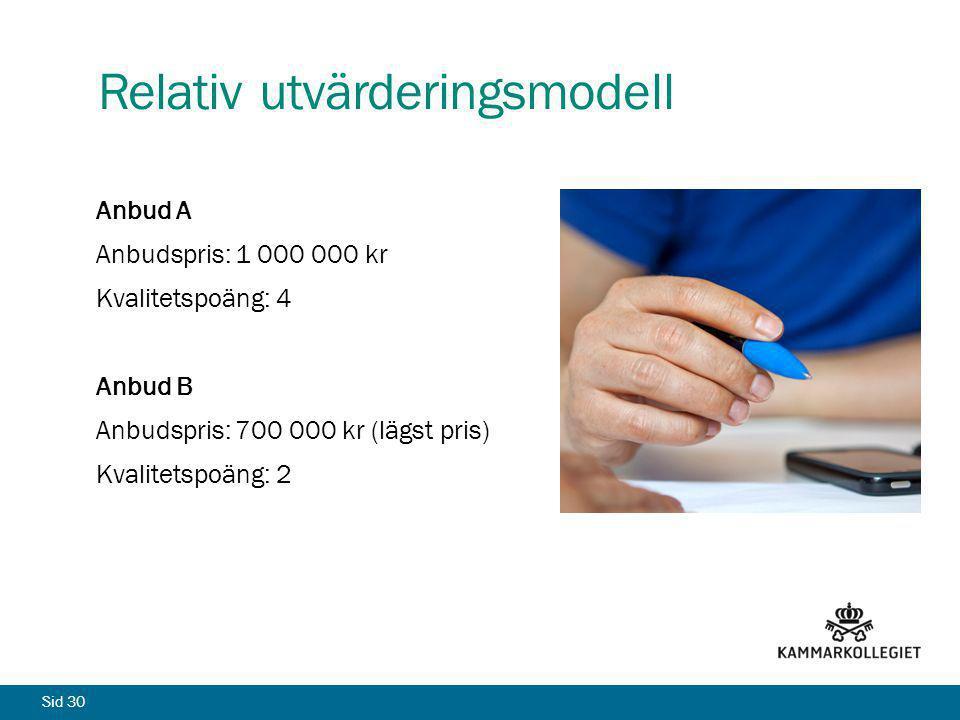 Sid 30 Relativ utvärderingsmodell Anbud A Anbudspris: 1 000 000 kr Kvalitetspoäng: 4 Anbud B Anbudspris: 700 000 kr (lägst pris) Kvalitetspoäng: 2