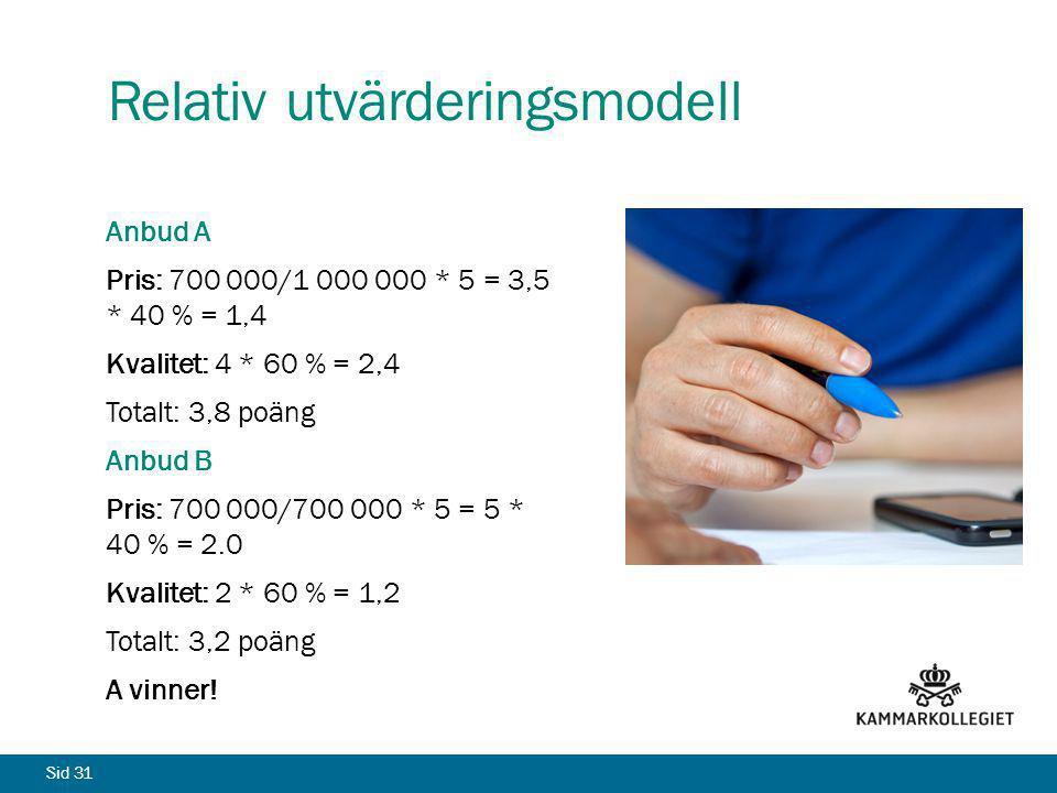 Sid 31 Relativ utvärderingsmodell Anbud A Pris: 700 000/1 000 000 * 5 = 3,5 * 40 % = 1,4 Kvalitet: 4 * 60 % = 2,4 Totalt: 3,8 poäng Anbud B Pris: 700