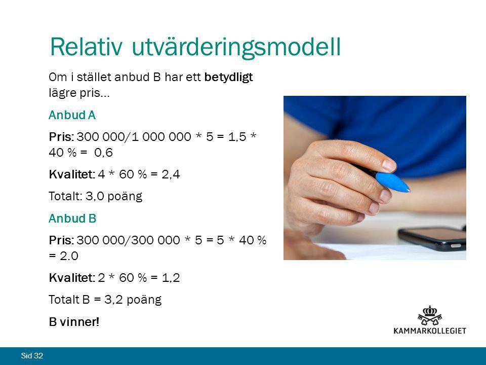 Sid 32 Relativ utvärderingsmodell Om i stället anbud B har ett betydligt lägre pris… Anbud A Pris: 300 000/1 000 000 * 5 = 1,5 * 40 % = 0,6 Kvalitet: