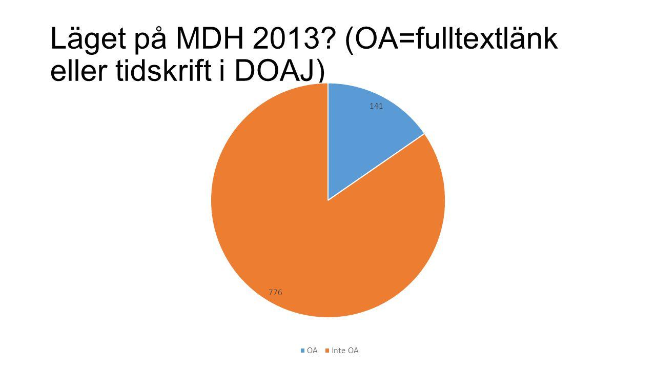 Läget på MDH 2013 (OA=fulltextlänk eller tidskrift i DOAJ)