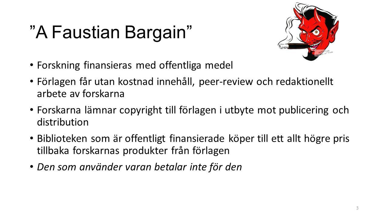3 A Faustian Bargain Forskning finansieras med offentliga medel Förlagen får utan kostnad innehåll, peer-review och redaktionellt arbete av forskarna Forskarna lämnar copyright till förlagen i utbyte mot publicering och distribution Biblioteken som är offentligt finansierade köper till ett allt högre pris tillbaka forskarnas produkter från förlagen Den som använder varan betalar inte för den