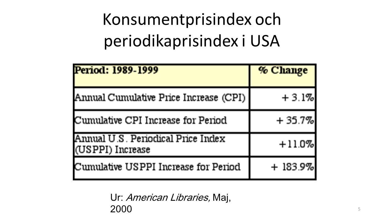 5 Konsumentprisindex och periodikaprisindex i USA Ur: American Libraries, Maj, 2000