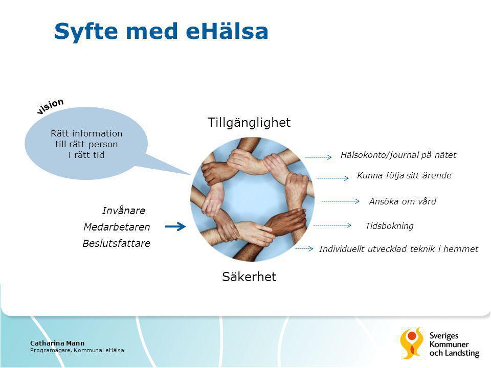 Syfte med eHälsa Tillgänglighet Säkerhet Invånare Medarbetaren Beslutsfattare Rätt information till rätt person i rätt tid Hälsokonto/journal på nätet