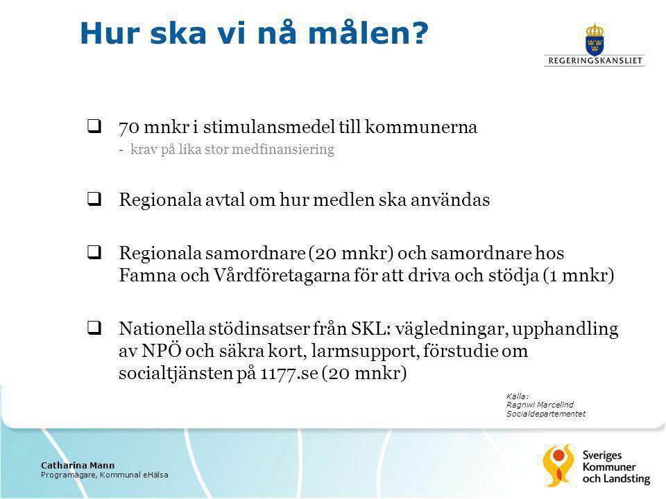  70 mnkr i stimulansmedel till kommunerna - krav på lika stor medfinansiering  Regionala avtal om hur medlen ska användas  Regionala samordnare (20