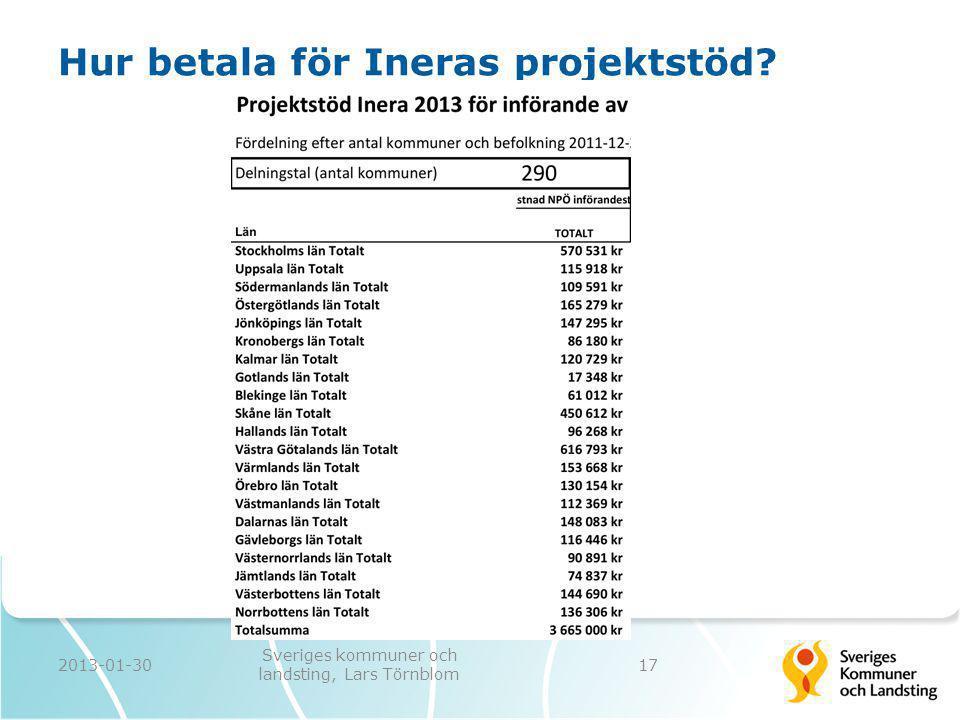 Hur betala för Ineras projektstöd? 2013-01-30 Sveriges kommuner och landsting, Lars Törnblom 17
