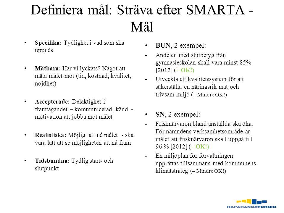 Definiera mål: Sträva efter SMARTA - Mål Specifika: Tydlighet i vad som ska uppnås Mätbara: Har vi lyckats? Något att mäta målet mot (tid, kostnad, kv