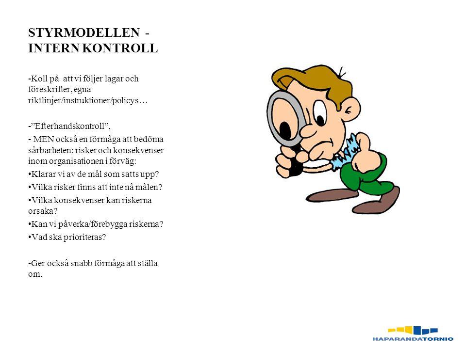 """STYRMODELLEN - INTERN KONTROLL -Koll på att vi följer lagar och föreskrifter, egna riktlinjer/instruktioner/policys… -""""Efterhandskontroll"""", - MEN ocks"""