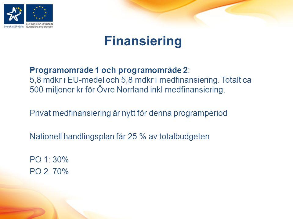 Finansiering Programområde 1 och programområde 2: 5,8 mdkr i EU-medel och 5,8 mdkr i medfinansiering.