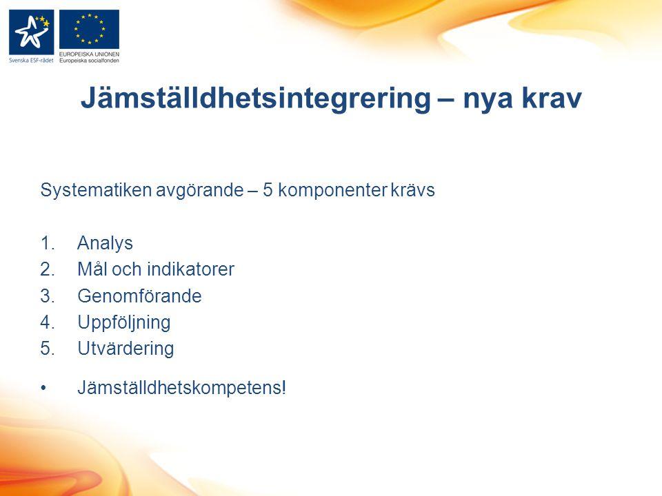 Jämställdhetsintegrering – nya krav Systematiken avgörande – 5 komponenter krävs 1.Analys 2.Mål och indikatorer 3.Genomförande 4.Uppföljning 5.Utvärdering Jämställdhetskompetens!