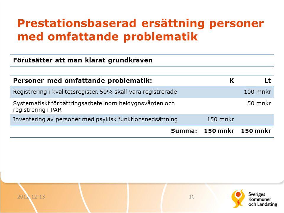 Prestationsbaserad ersättning personer med omfattande problematik 2012-12-1310 Personer med omfattande problematik:KLt Registrering i kvalitetsregiste