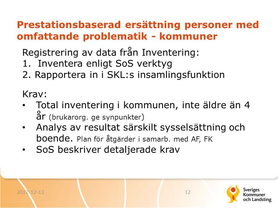 Prestationsbaserad ersättning personer med omfattande problematik - kommuner 2012-12-1312 Registrering av data från Inventering: 1.Inventera enligt So