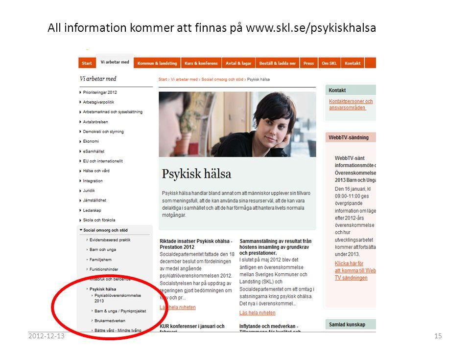 2012-12-1315 All information kommer att finnas på www.skl.se/psykiskhalsa