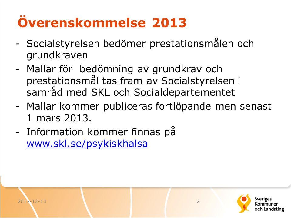 Överenskommelse 2013 -Socialstyrelsen bedömer prestationsmålen och grundkraven -Mallar för bedömning av grundkrav och prestationsmål tas fram av Socia