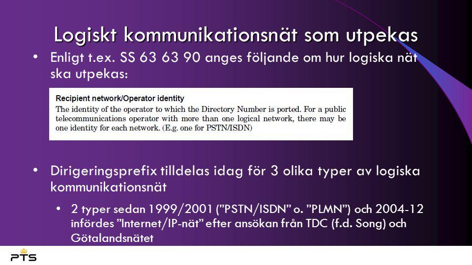 Idag - Logiska nät som pekas ut med dirigeringsprefix vid nummerportabilitet ECN A NNI (POI) PSTN/ISDN RECIPIENT NETWORKS PLMN (GSM/UMTS/IMT- 2000/CDMA2000/LT E) Internet/IP-nät ORIGINATING NETWORK