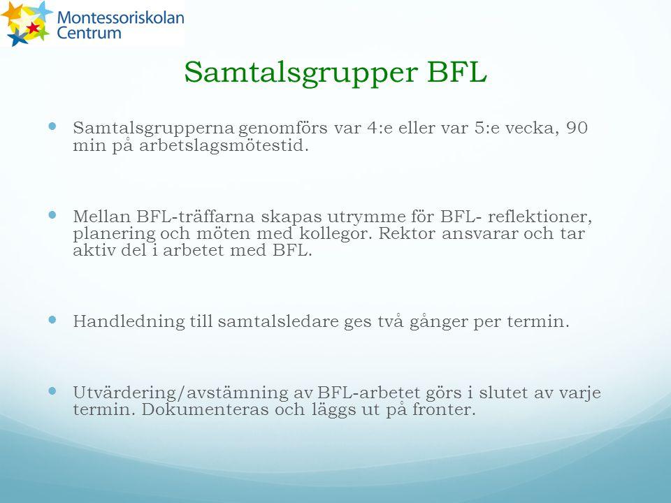 Samtalsgrupper BFL Samtalsgrupperna genomförs var 4:e eller var 5:e vecka, 90 min på arbetslagsmötestid. Mellan BFL-träffarna skapas utrymme för BFL-