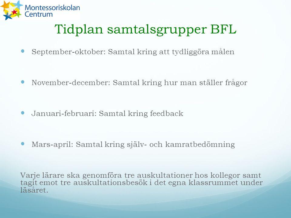 Tidplan samtalsgrupper BFL September-oktober: Samtal kring att tydliggöra målen November-december: Samtal kring hur man ställer frågor Januari-februar