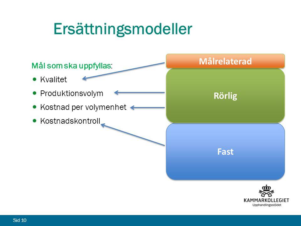 Sid 10 Ersättningsmodeller Mål som ska uppfyllas: Kvalitet Produktionsvolym Kostnad per volymenhet Kostnadskontroll