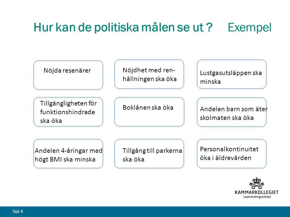 Sid 4 Hur kan de politiska målen se ut ? Exempel Nöjda resenärer Nöjdhet med ren- hållningen ska öka Lustgasutsläppen ska minska Tillgängligheten för