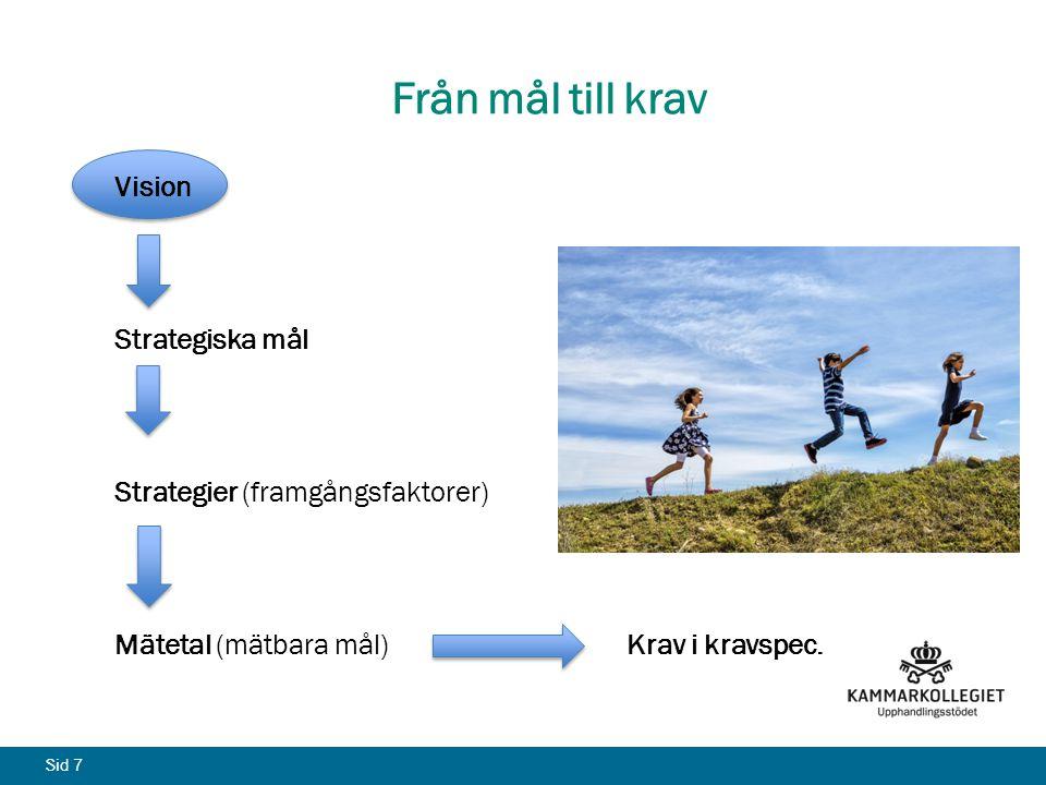 Sid 7 Från mål till krav Vision Strategiska mål Strategier (framgångsfaktorer) Mätetal (mätbara mål)Krav i kravspec.