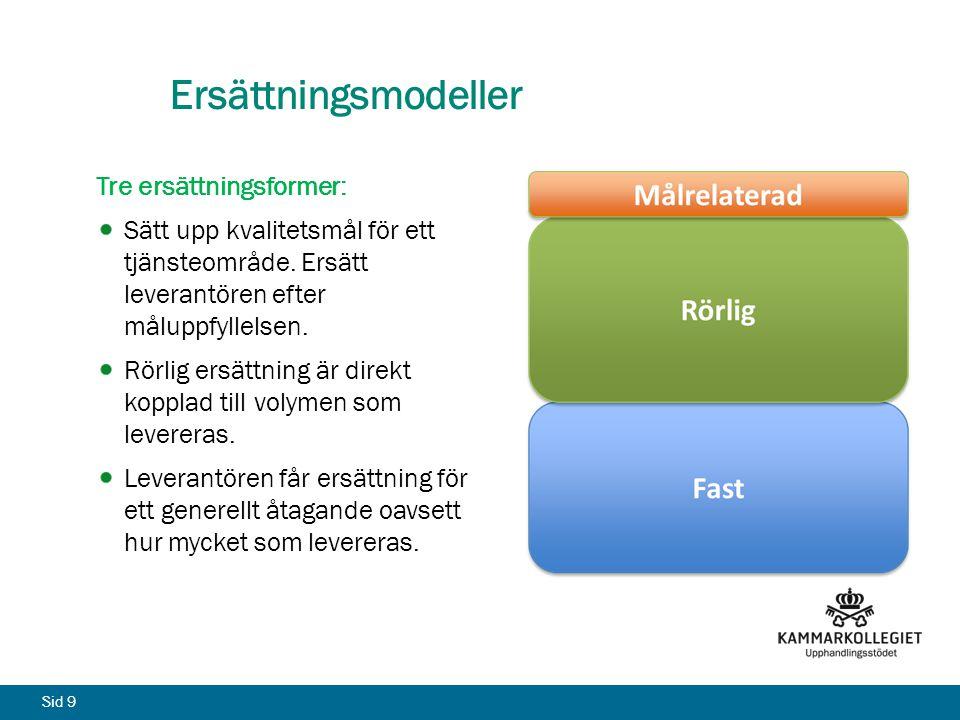 Sid 9 Ersättningsmodeller Tre ersättningsformer: Sätt upp kvalitetsmål för ett tjänsteområde. Ersätt leverantören efter måluppfyllelsen. Rörlig ersätt