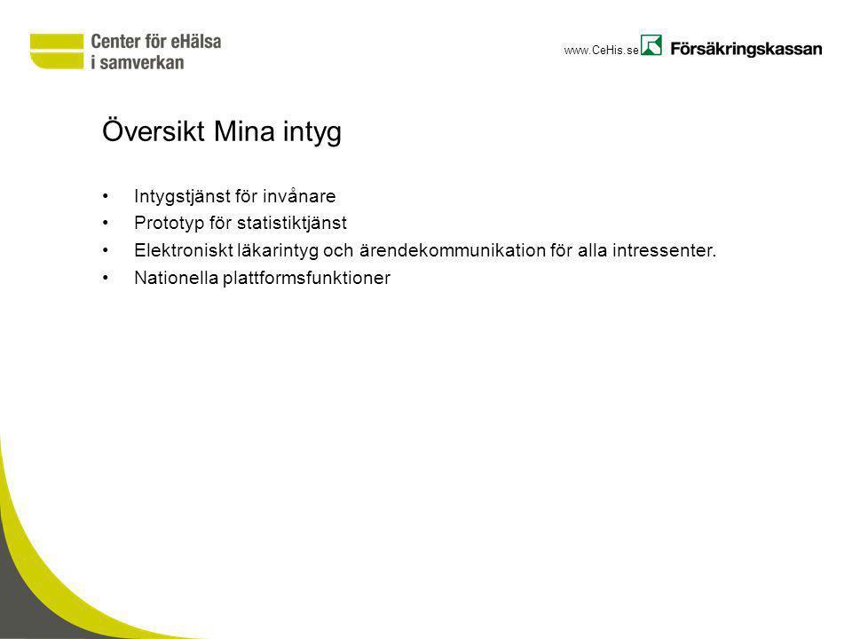 www.CeHis.se Översikt Mina intyg Intygstjänst för invånare Prototyp för statistiktjänst Elektroniskt läkarintyg och ärendekommunikation för alla intre