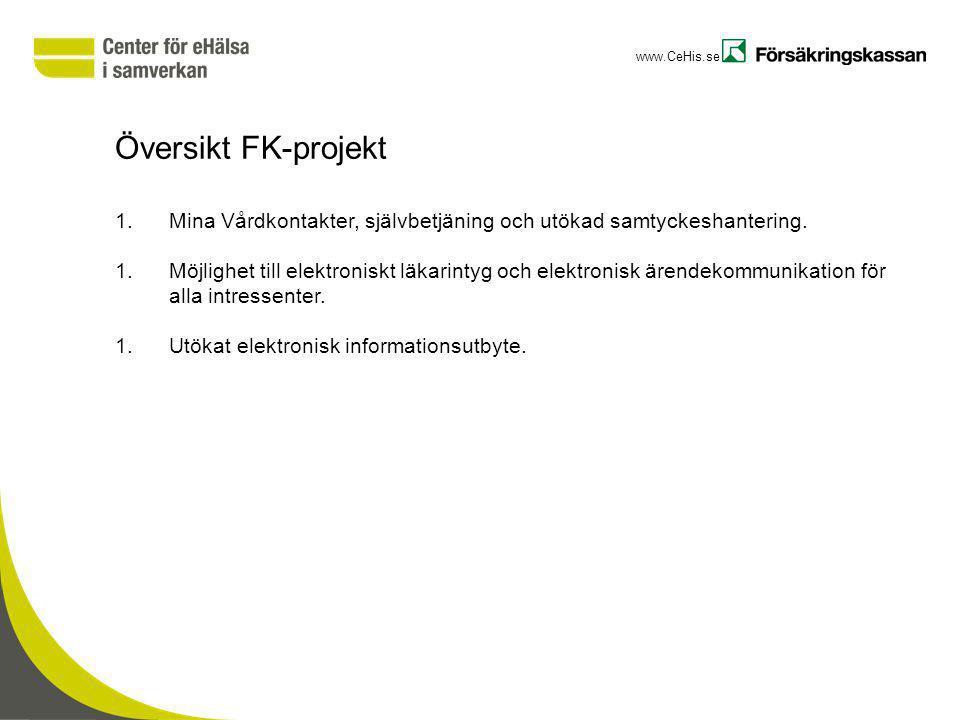 www.CeHis.se Översikt FK-projekt 1.Mina Vårdkontakter, självbetjäning och utökad samtyckeshantering. 1.Möjlighet till elektroniskt läkarintyg och elek